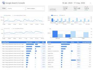 Informe Google Search Console